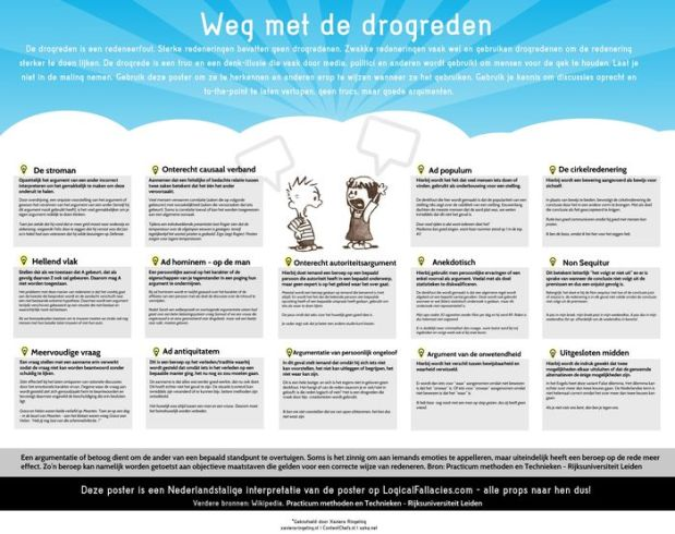Logical_fallacies_-_nl